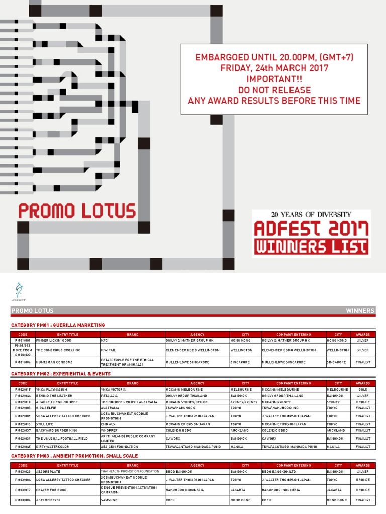 Adfest 2017 Winners - Promo Lotus | Bangkok | Advertising