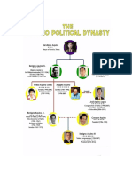 Aquino Political Plan