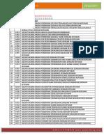 依大 UPSI 1617 科系介绍