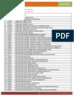 博大 UPM 1617 科系介绍