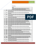 砂大 UNIMAS 1617 科系介绍