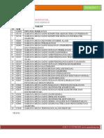 敦大 UTHM 1617 科系介绍 | Civil Engineering | Science And Technology