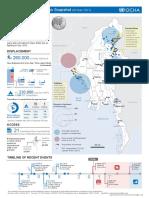 UN Humanitarian Snapshot Mar17