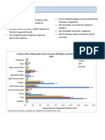 Peace Corps Vanuatu Country Crime Statistics