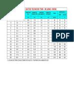 TABLAS CAPACIDAD DE CORRIENTE DE CABLES ELECTRICOS.pdf