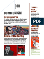 hollywood against communismposter