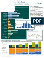2017 Capital Market Projections infographic