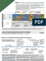 Real Estate Indicators Infographic Jan 2017