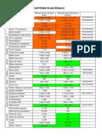 energie_grise.pdf