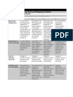 blog post and response rubric