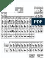 Tabla Periodicac II