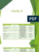 Presentación Power Point Punto 4 guia de aprendizaje de calidad de software