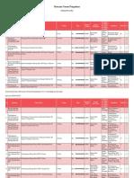 Pemerintah Daerah Kota Banjarbaru [Paket Penyedia] ( DISDIK BJB )