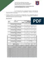 Practica 14. BIODEGRADACIÓN DE PLAGUICIDAS POR MICROORGANISMOS DEL SUELO.