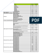 Parameter Discrepetion_TDD & FDD_Lucent