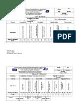 Instrumentos de Evaluacion Didactica