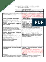 Formato3-Análisis de la NCL Vacio