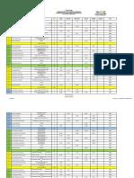 Consolidacion SISTEMAS 27022017