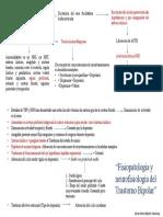 Trastorno bipolar fisiopatología