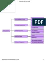 Quality-System-Chart_img.pdf