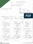 PiUP (biljeznica).pdf