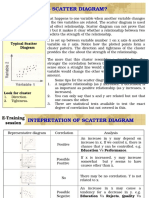 20040916-What is Scatter Diagram.pps