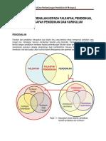 210216161-FALSAFAH-PENDIDIKAN.pdf