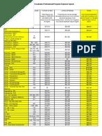 2010EXPENSESHEET.pdf AdobeAcrobatPro