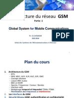 Architecture GSM