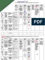 Le projet déroulé 3AP N°2.pdf