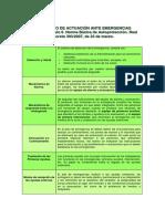 Protocolo de actuación ante emergencias.pdf