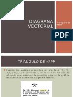 Diagrama de kapp