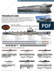 """Scorpion"" submarine graphics page"