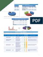 51748810-Ejemplo-Portafolio-de-Proyecto.pdf