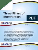 Three Pillars of Intervention