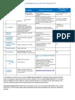 Estructura metodológica (cursada)