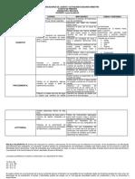 Plan de Estudio - Ciencias Naturales - Biologia - 4, 5 y 9.pdf