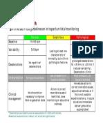 CTG classification.pdf