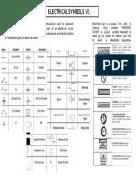 e Symbols and Signs