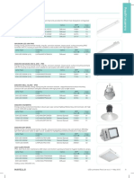 Industrial & Area Lighting Price List