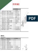 CPI Oliver Engine