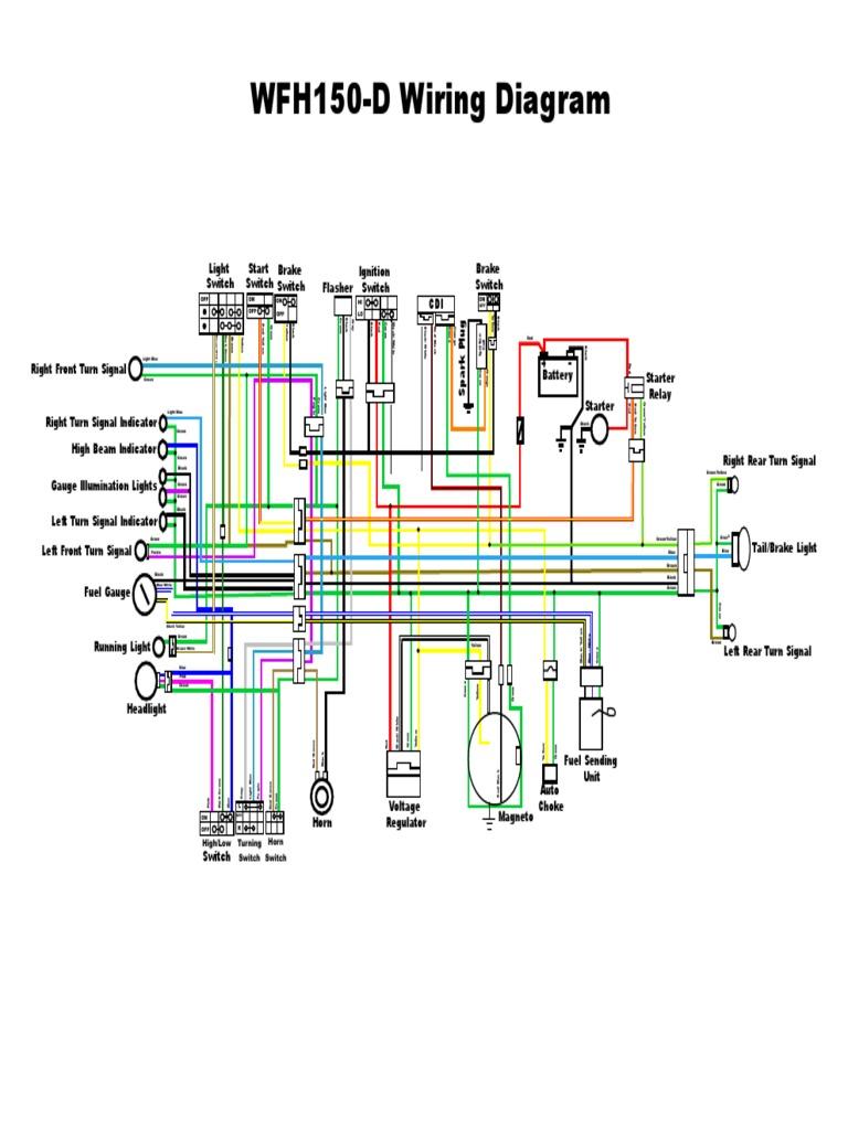WFH150cc-D Wiring Diagram.pdf | Ignition System | GreenScribd