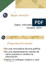 mapa mentales
