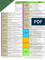 C4-synoptique.pdf