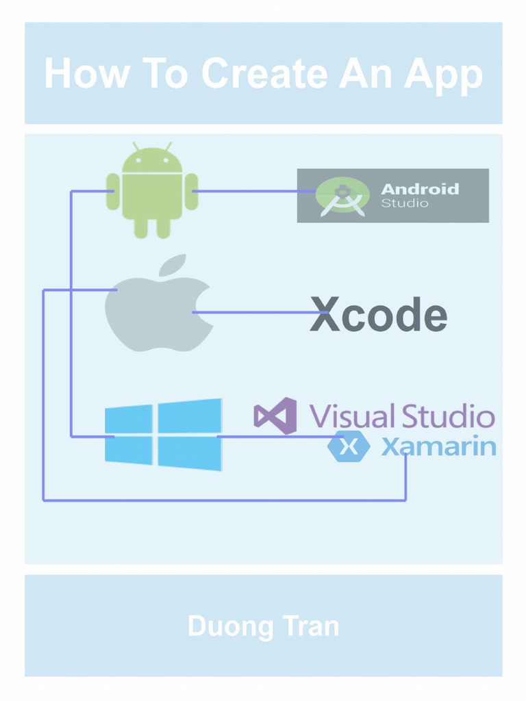 How to Create an App   Xamarin   Android (Operating System)