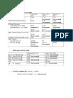 Laboratory Results Casepres