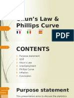 Okun's Law & Phillips Curve 1.6 (1)