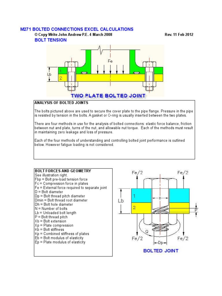 Bolted connexion sheet | Screw | Strength Of Materials