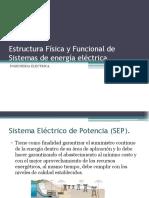 1. Estructura Fisica y Funcional SEE