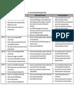 artifact f 2-5 year plan